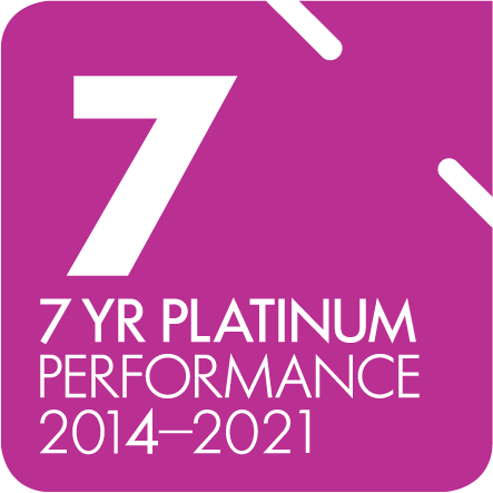 7 yr Platinum Performance 2014-2021